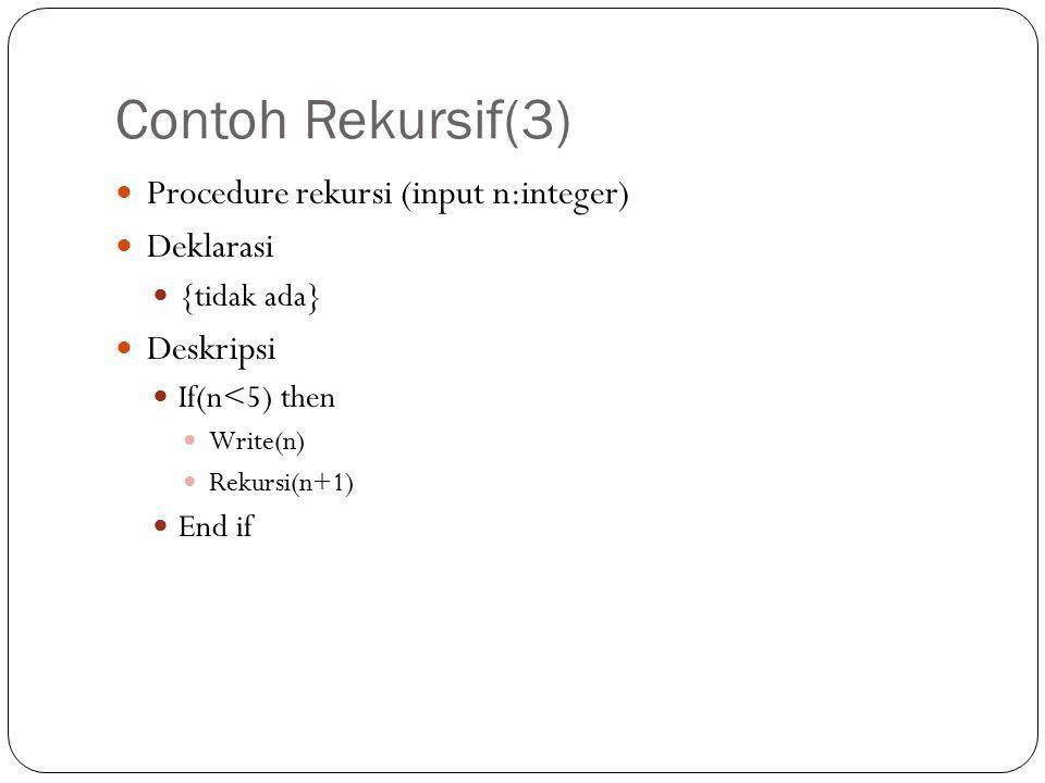 Contoh Rekursif(3) Procedure rekursi (input n:integer) Deklarasi