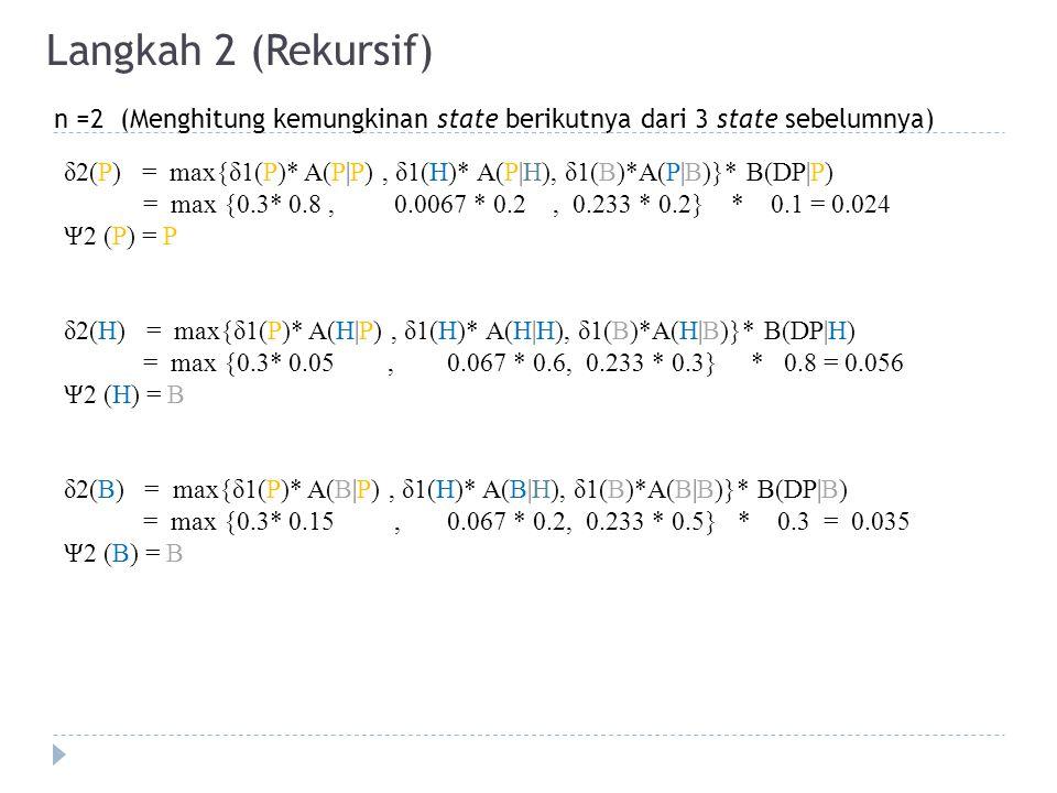 Langkah 2 (Rekursif) n =2 (Menghitung kemungkinan state berikutnya dari 3 state sebelumnya)