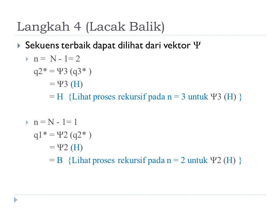 Langkah 4 (Lacak Balik) Sekuens terbaik dapat dilihat dari vektor Ψ