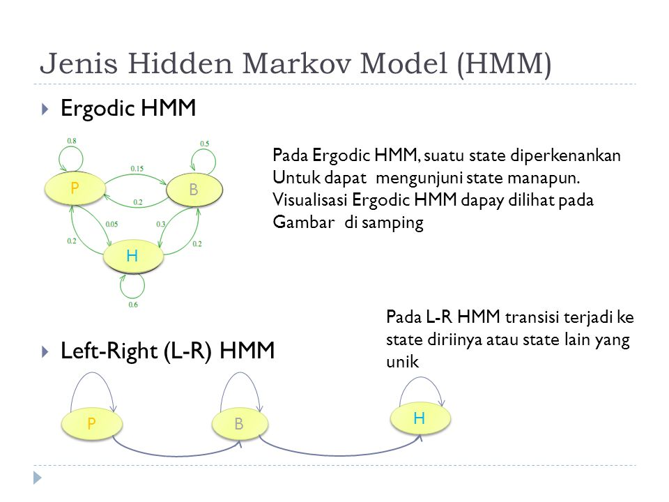 Jenis Hidden Markov Model (HMM)