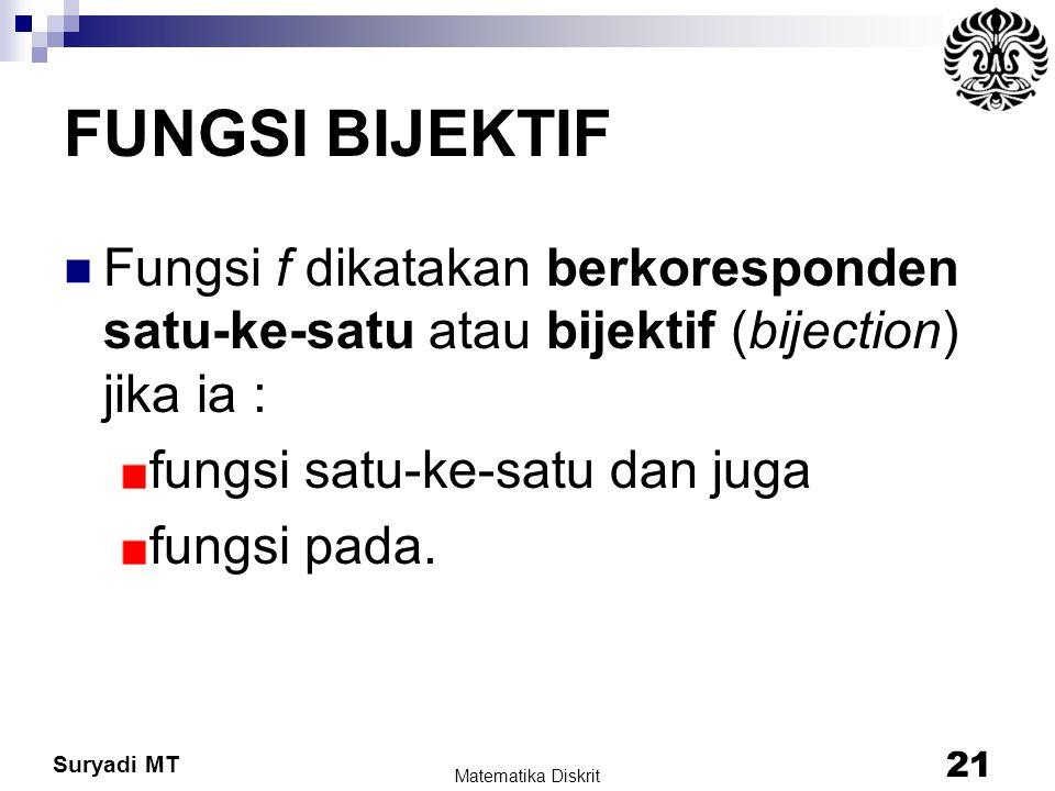 FUNGSI BIJEKTIF Fungsi f dikatakan berkoresponden satu-ke-satu atau bijektif (bijection) jika ia : fungsi satu-ke-satu dan juga.