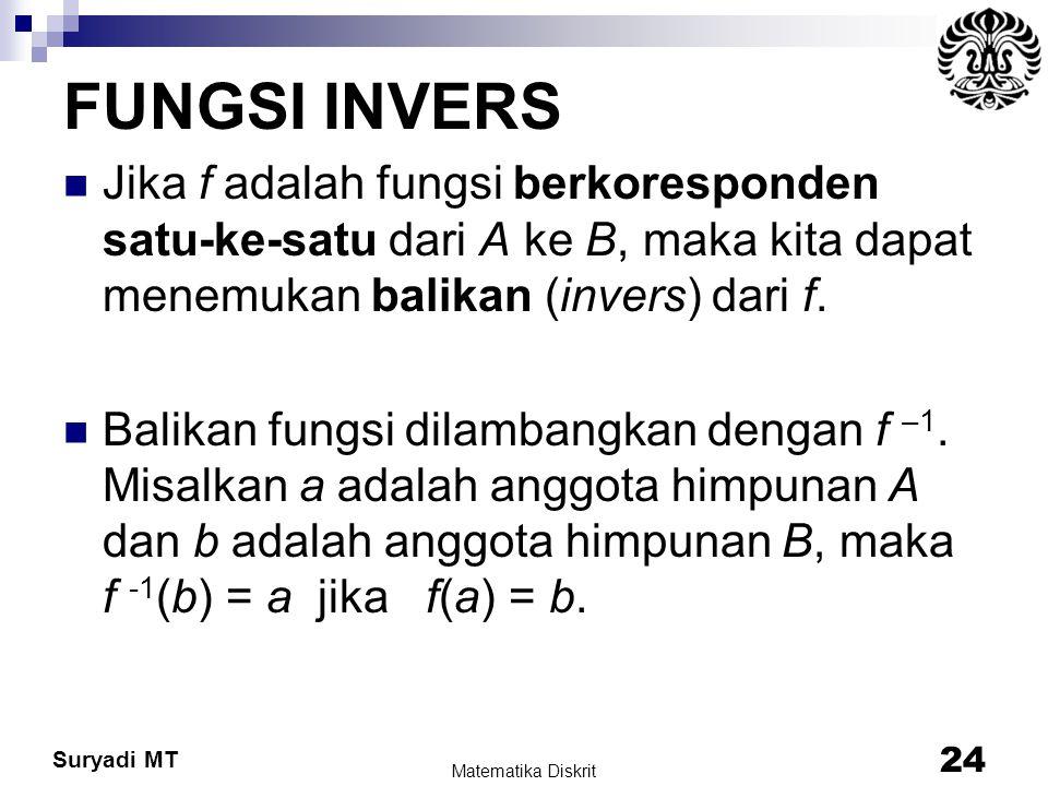 FUNGSI INVERS Jika f adalah fungsi berkoresponden satu-ke-satu dari A ke B, maka kita dapat menemukan balikan (invers) dari f.