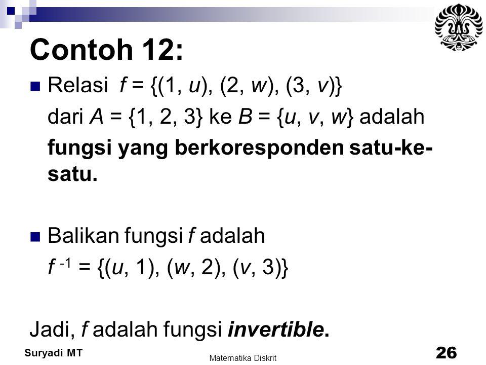 Contoh 12: Relasi f = {(1, u), (2, w), (3, v)}
