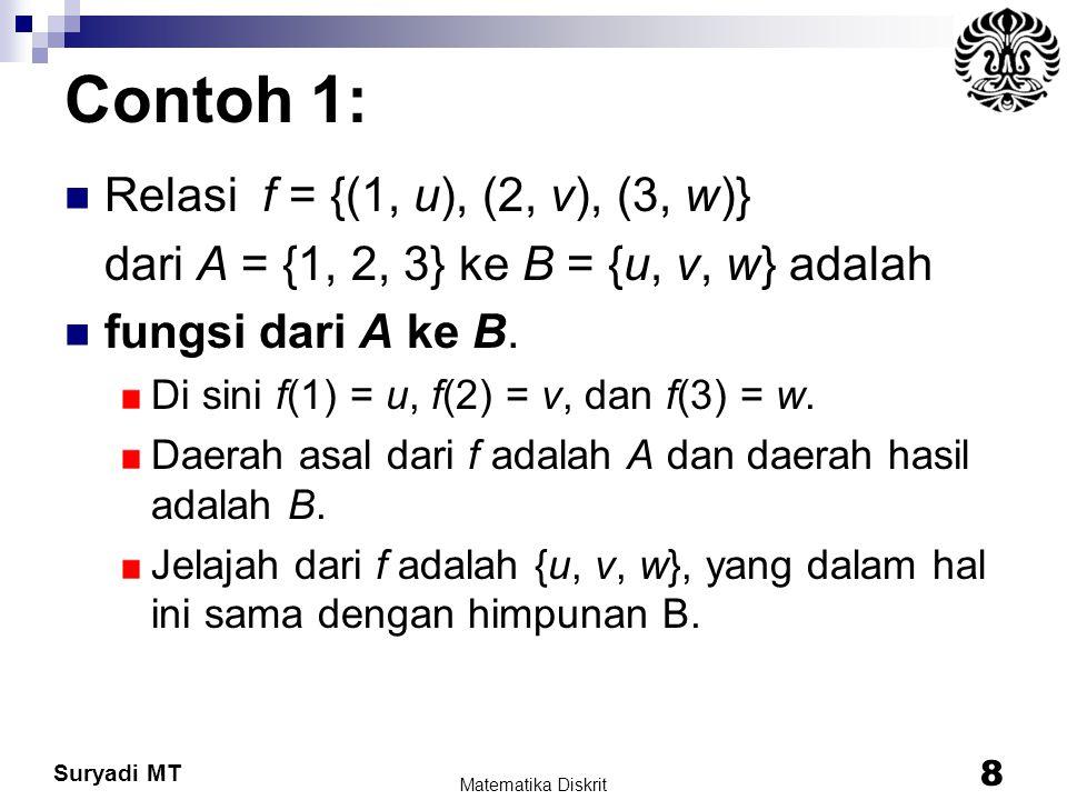 Contoh 1: Relasi f = {(1, u), (2, v), (3, w)}