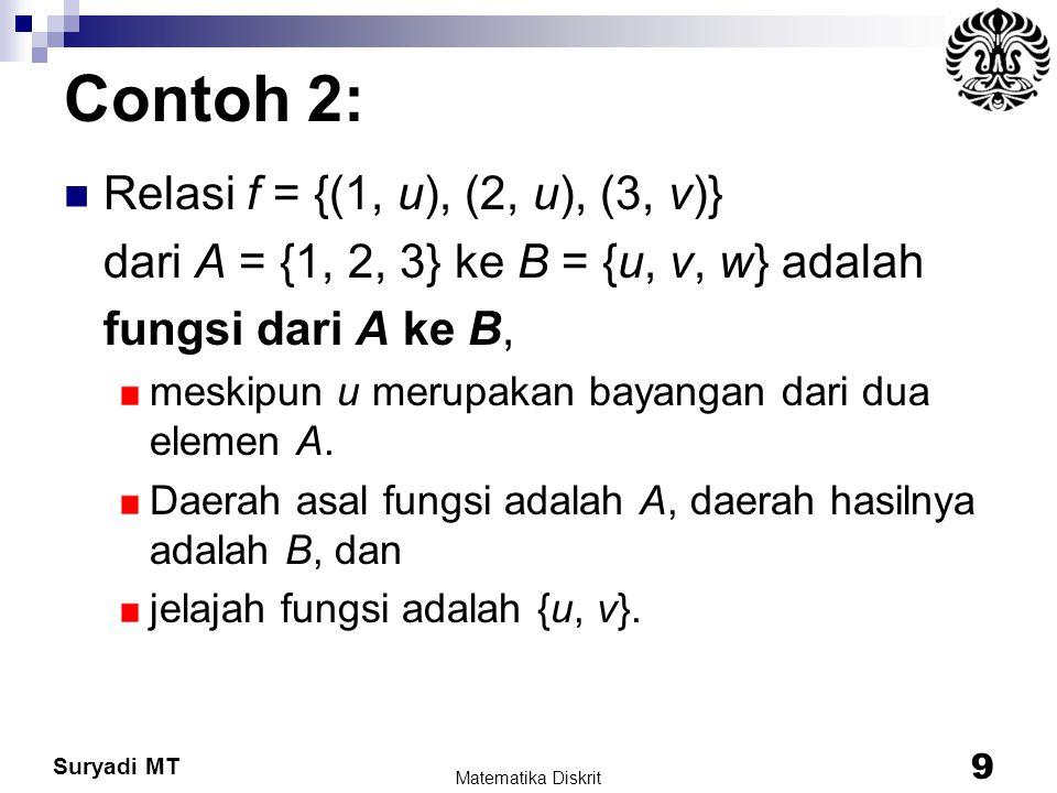 Contoh 2: Relasi f = {(1, u), (2, u), (3, v)}