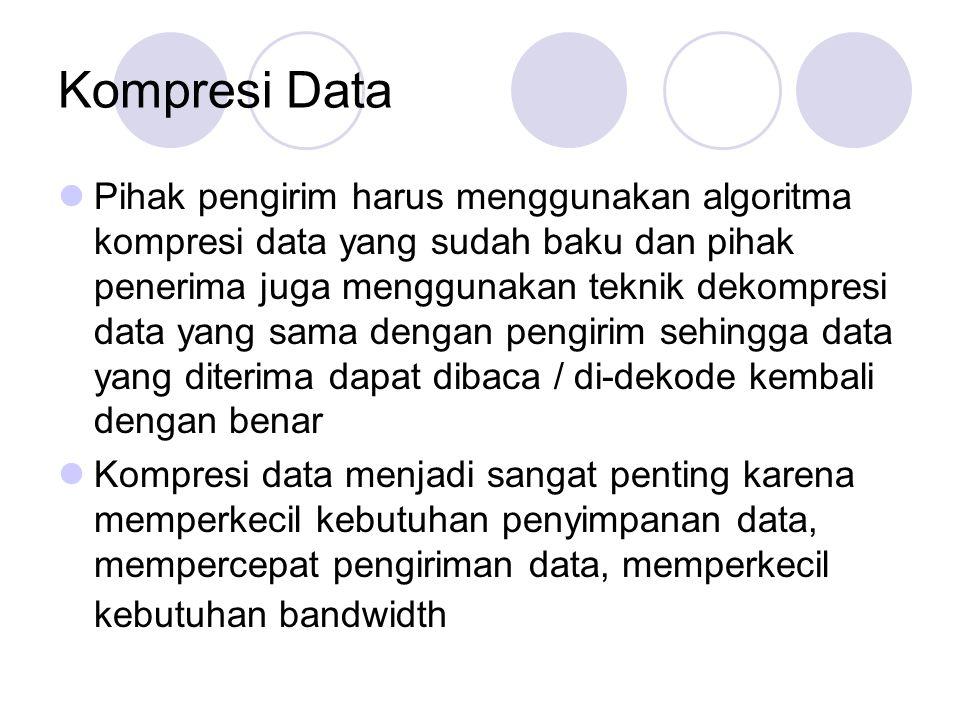 Kompresi Data