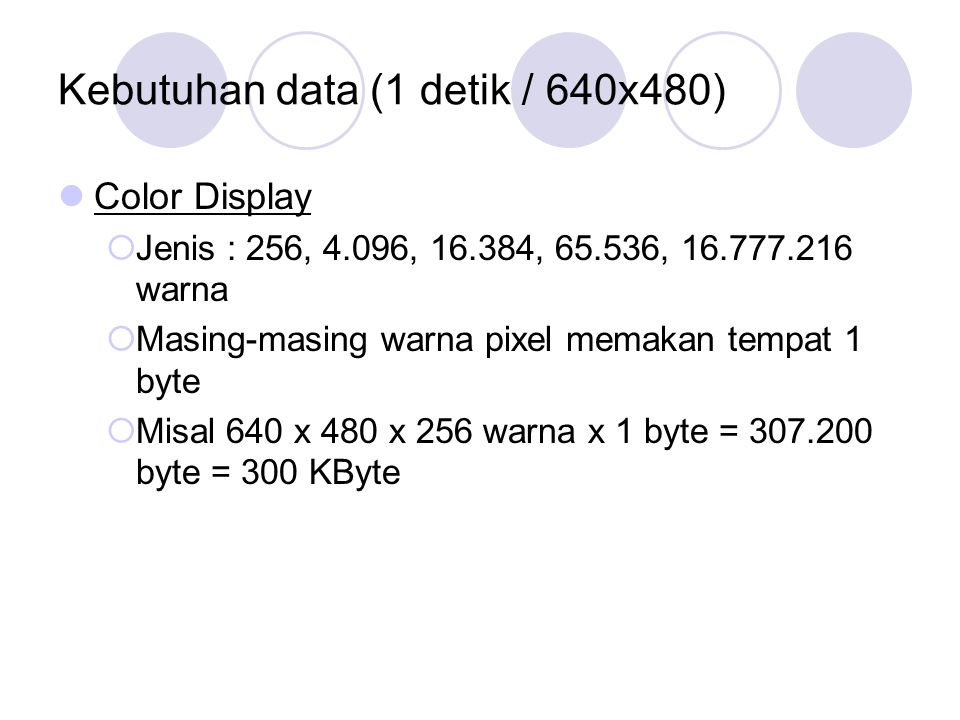 Kebutuhan data (1 detik / 640x480)