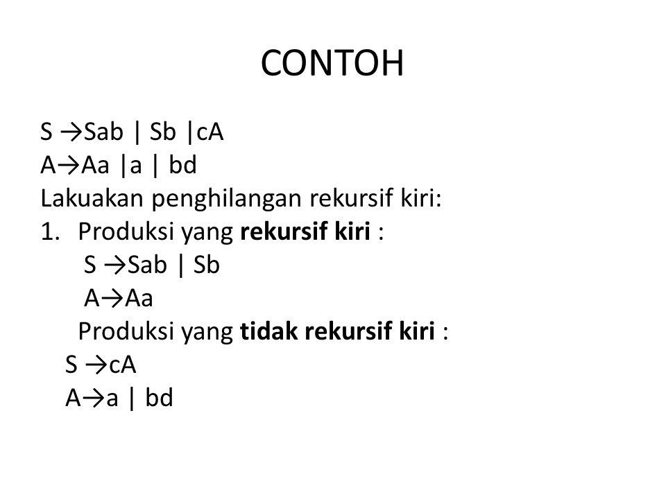 CONTOH S →Sab | Sb |cA A→Aa |a | bd