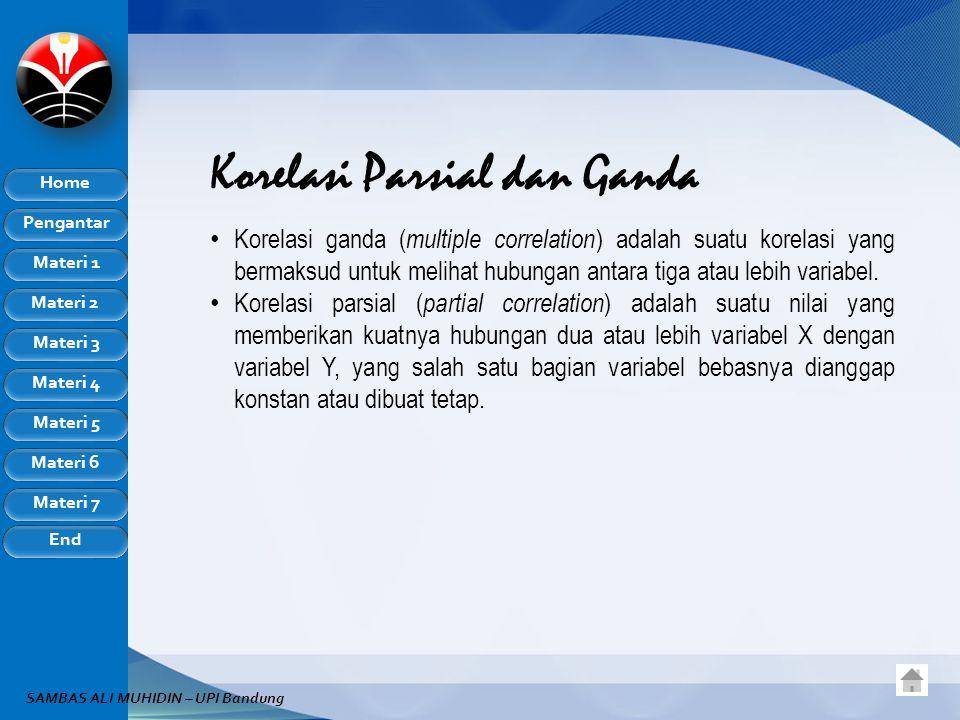 Korelasi Parsial dan Ganda