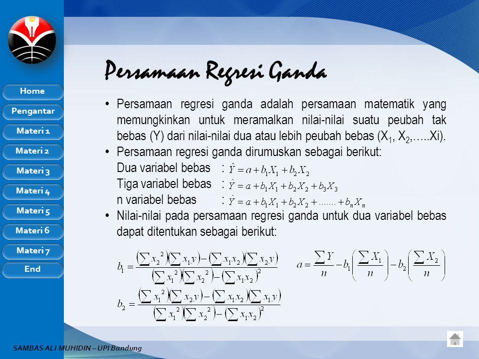 Persamaan Regresi Ganda