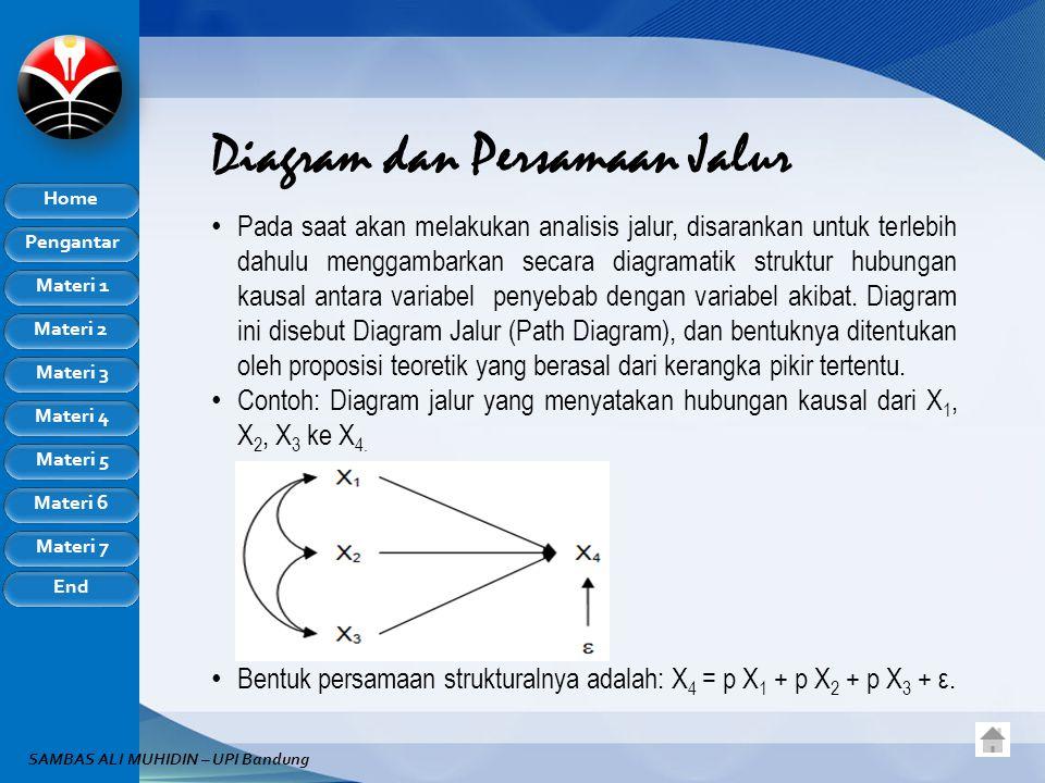 Diagram dan Persamaan Jalur