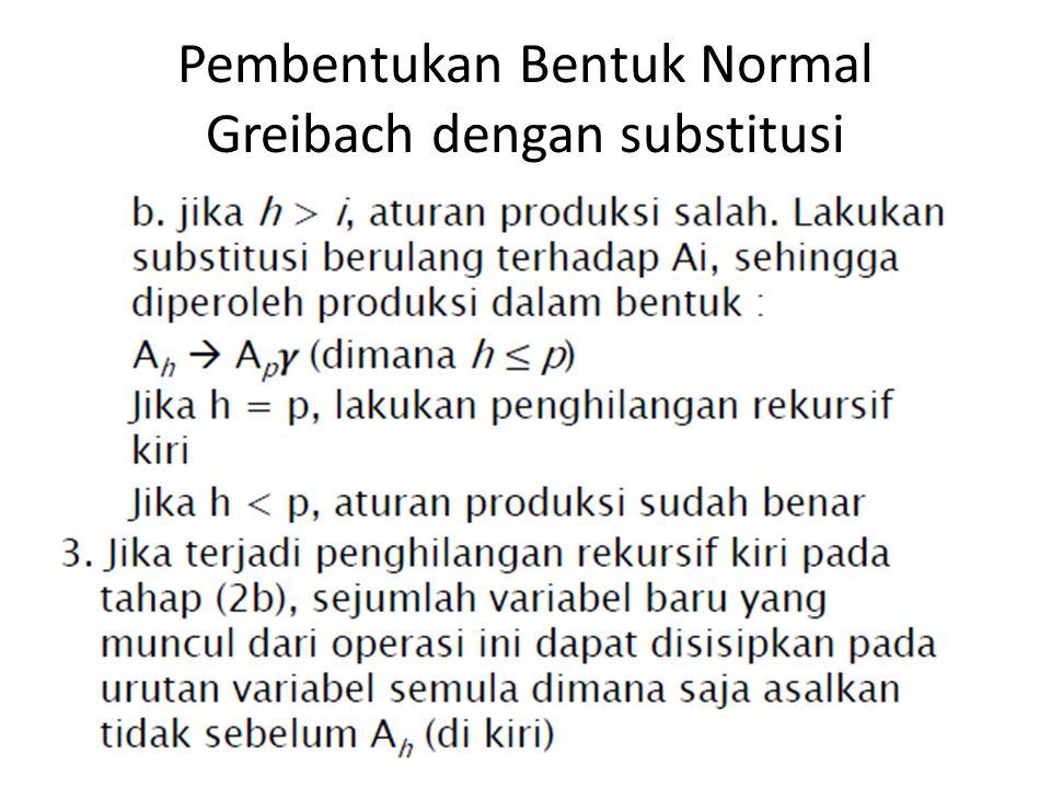Pembentukan Bentuk Normal Greibach dengan substitusi