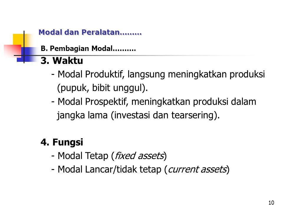 - Modal Produktif, langsung meningkatkan produksi