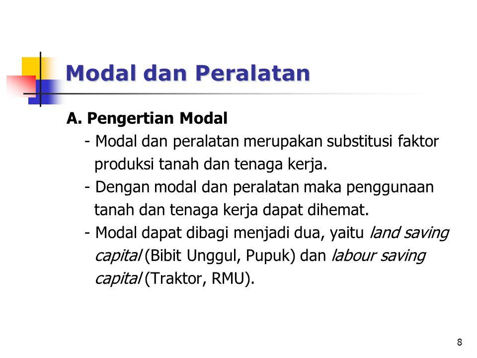 Modal dan Peralatan A. Pengertian Modal