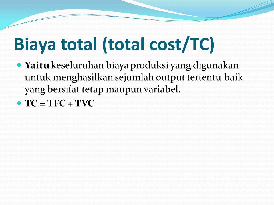 Biaya total (total cost/TC)