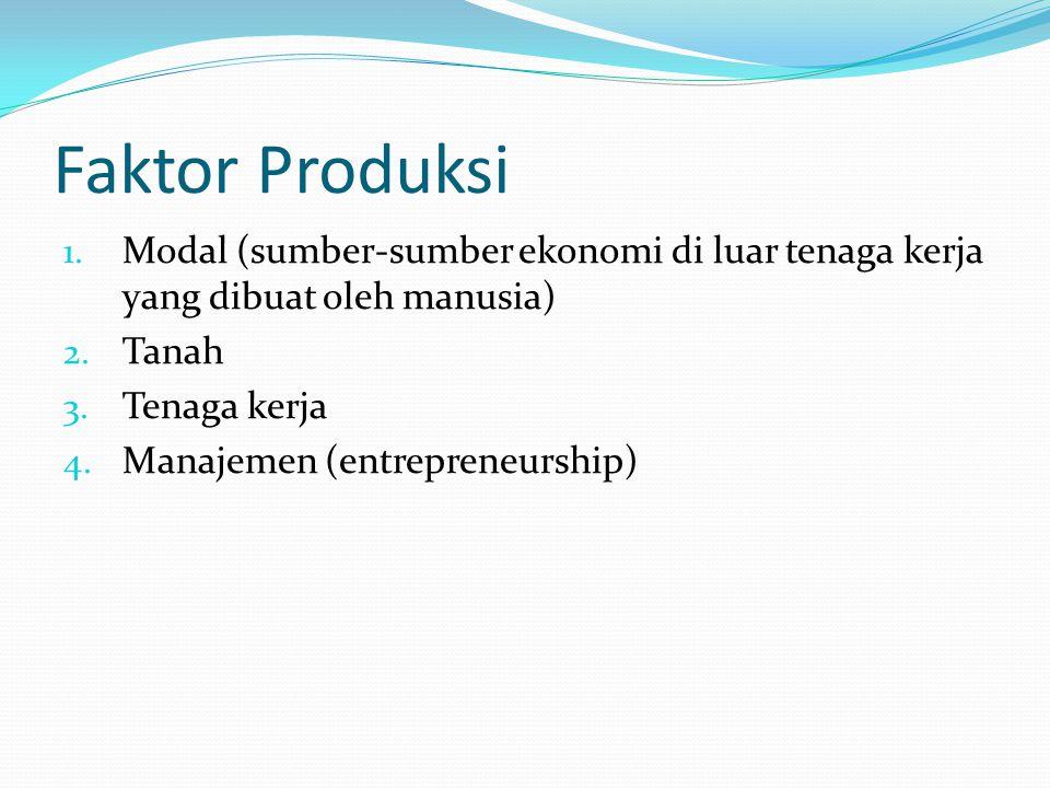 Faktor Produksi Modal (sumber-sumber ekonomi di luar tenaga kerja yang dibuat oleh manusia) Tanah.