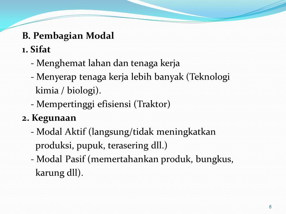 B. Pembagian Modal 1.