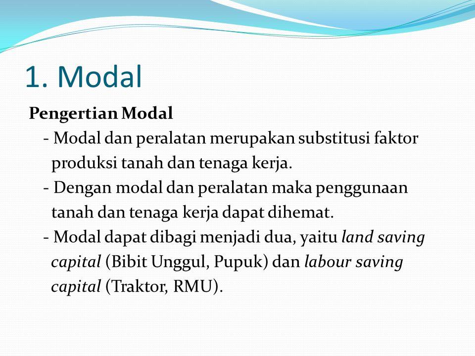 1. Modal Pengertian Modal