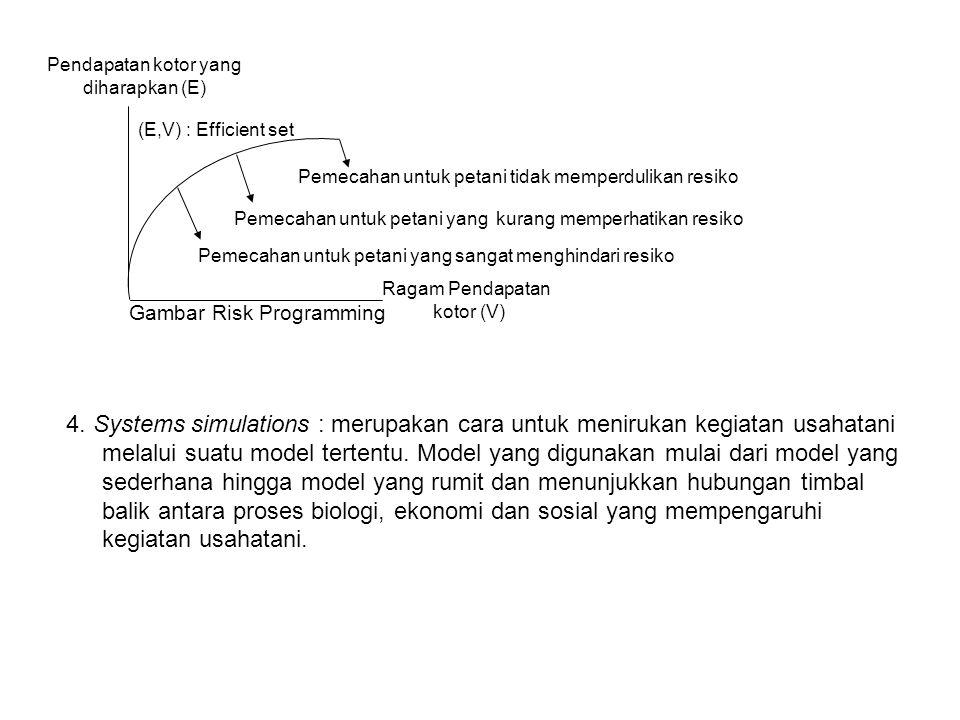4. Systems simulations : merupakan cara untuk menirukan kegiatan usahatani melalui suatu model tertentu. Model yang digunakan mulai dari model yang sederhana hingga model yang rumit dan menunjukkan hubungan timbal balik antara proses biologi, ekonomi dan sosial yang mempengaruhi kegiatan usahatani.