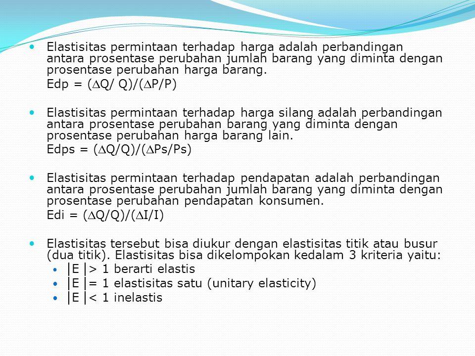 Edps = (Q/Q)/(Ps/Ps)