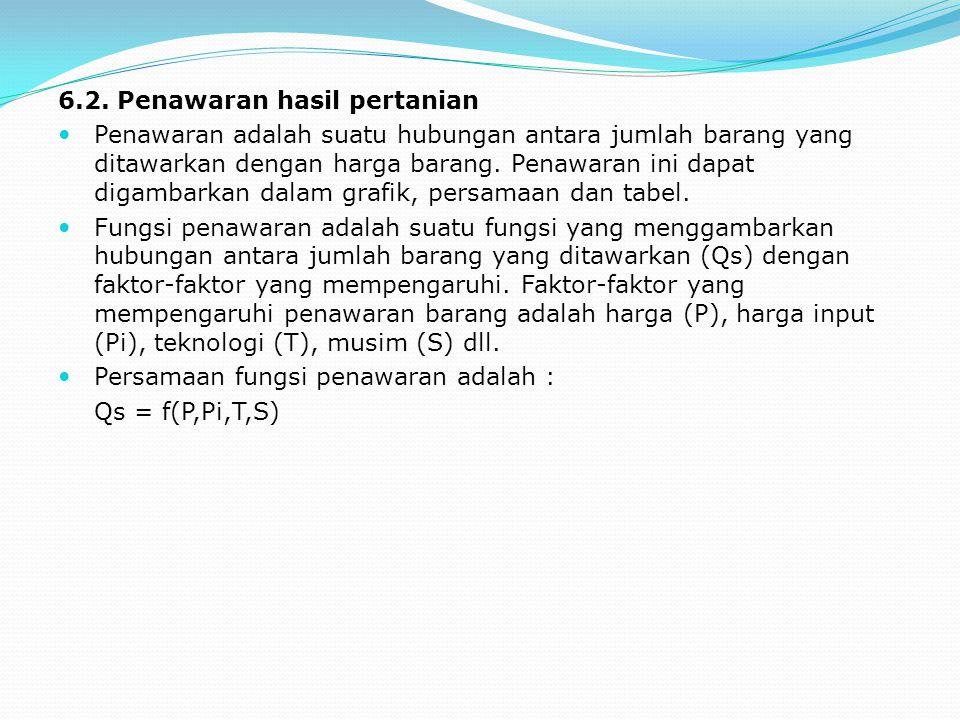 6.2. Penawaran hasil pertanian