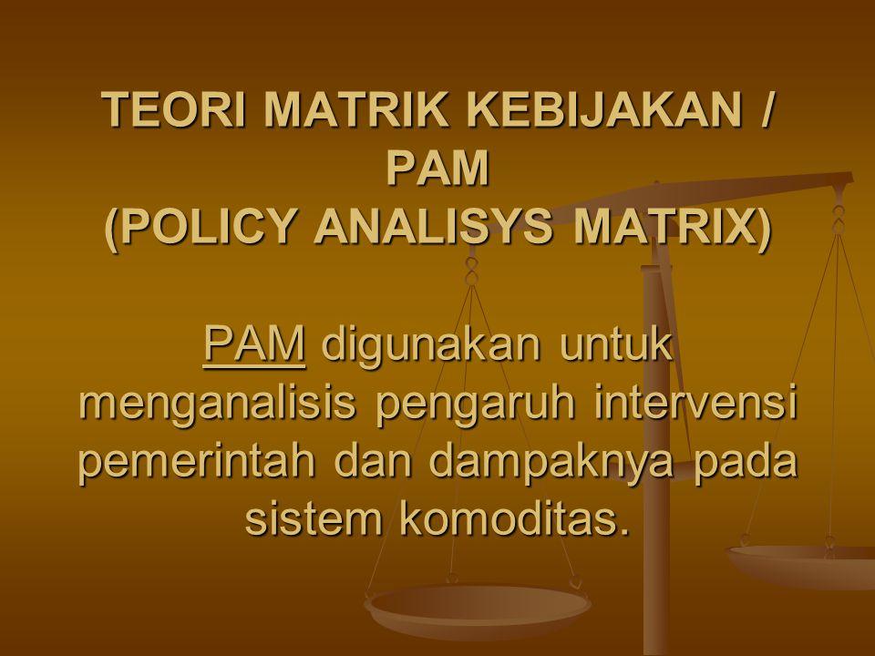 TEORI MATRIK KEBIJAKAN / PAM (POLICY ANALISYS MATRIX) PAM digunakan untuk menganalisis pengaruh intervensi pemerintah dan dampaknya pada sistem komoditas.