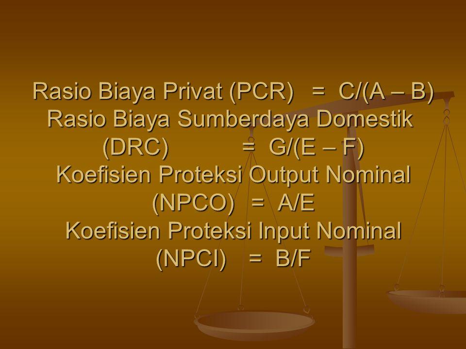 Rasio Biaya Privat (PCR). = C/(A – B) Rasio Biaya Sumberdaya Domestik