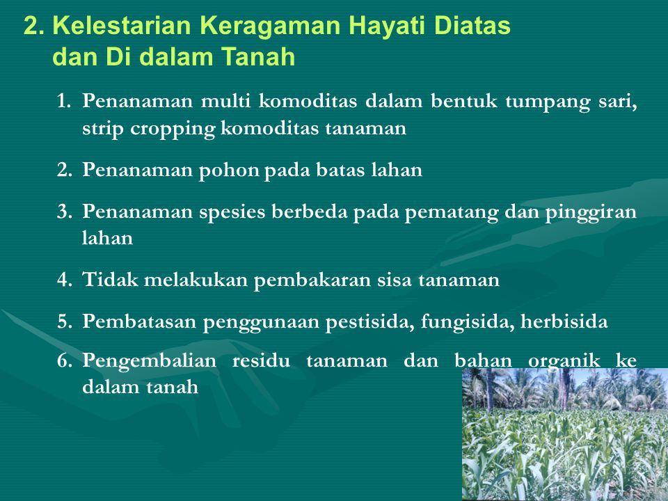 2. Kelestarian Keragaman Hayati Diatas dan Di dalam Tanah