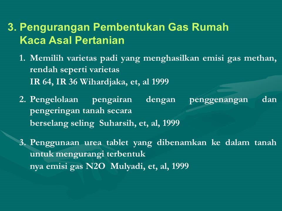 3. Pengurangan Pembentukan Gas Rumah Kaca Asal Pertanian