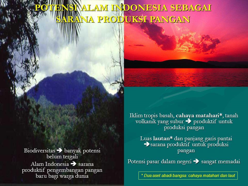 POTENSI ALAM INDONESIA SEBAGAI SARANA PRODUKSI PANGAN
