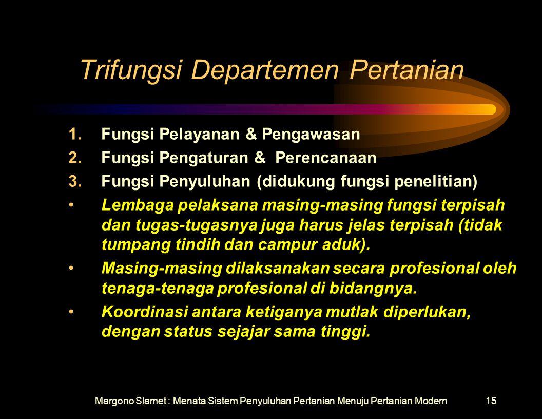 Trifungsi Departemen Pertanian