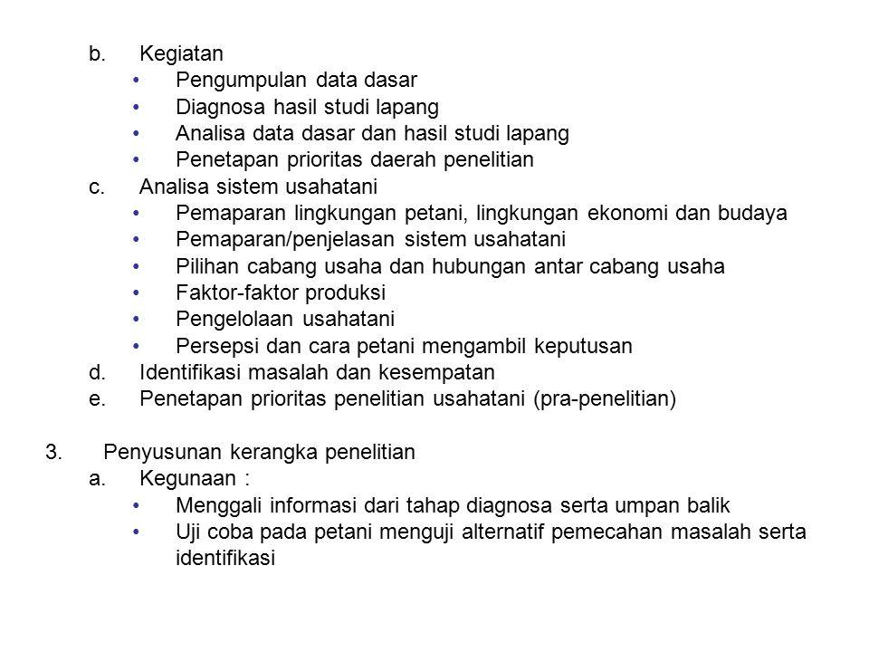 Kegiatan Pengumpulan data dasar. Diagnosa hasil studi lapang. Analisa data dasar dan hasil studi lapang.