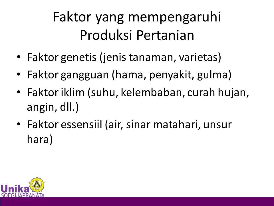 Faktor yang mempengaruhi Produksi Pertanian