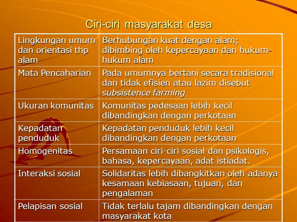Ciri-ciri masyarakat desa