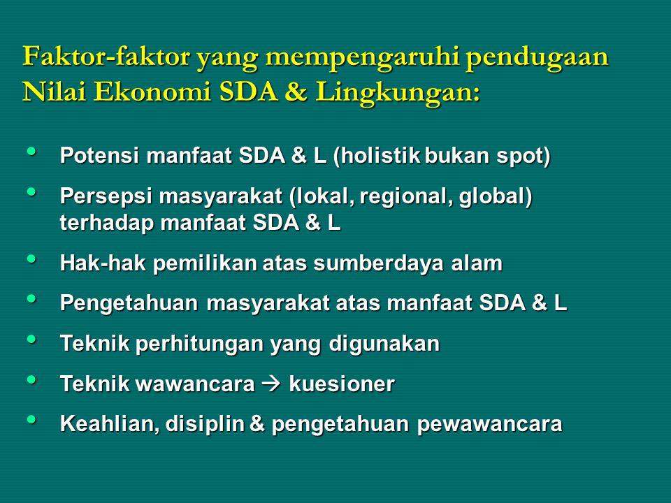 Faktor-faktor yang mempengaruhi pendugaan Nilai Ekonomi SDA & Lingkungan: