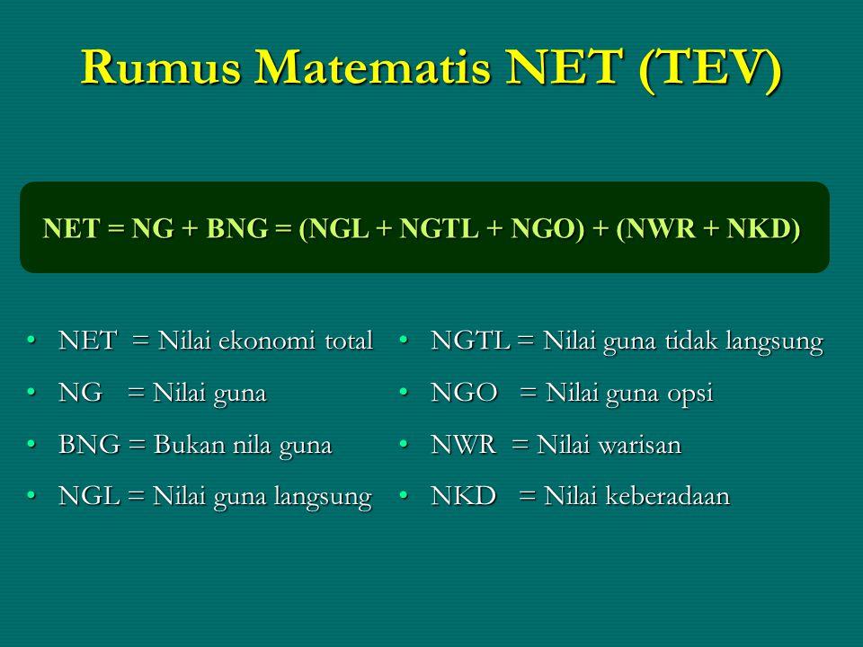 Rumus Matematis NET (TEV)
