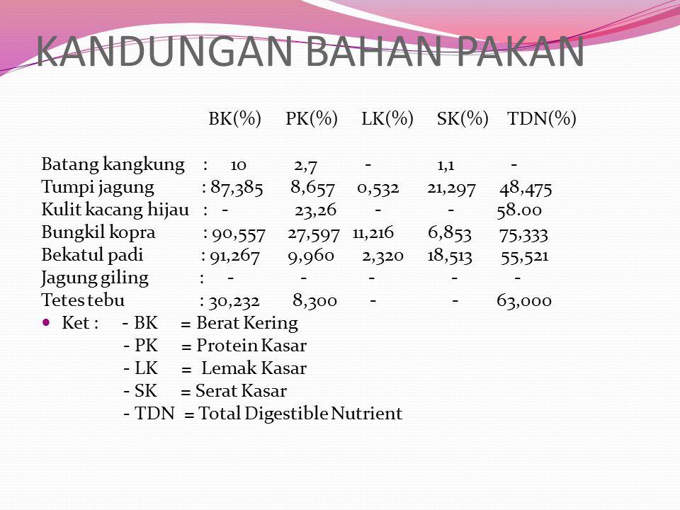 KANDUNGAN BAHAN PAKAN BK(%) PK(%) LK(%) SK(%) TDN(%)