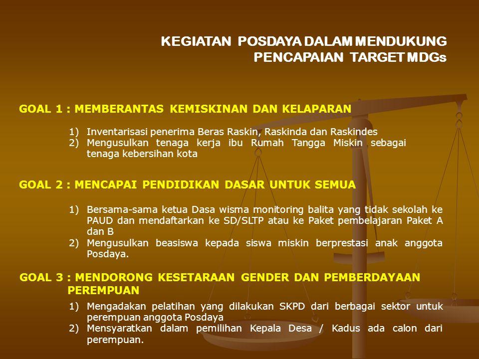 KEGIATAN POSDAYA DALAM MENDUKUNG PENCAPAIAN TARGET MDGs