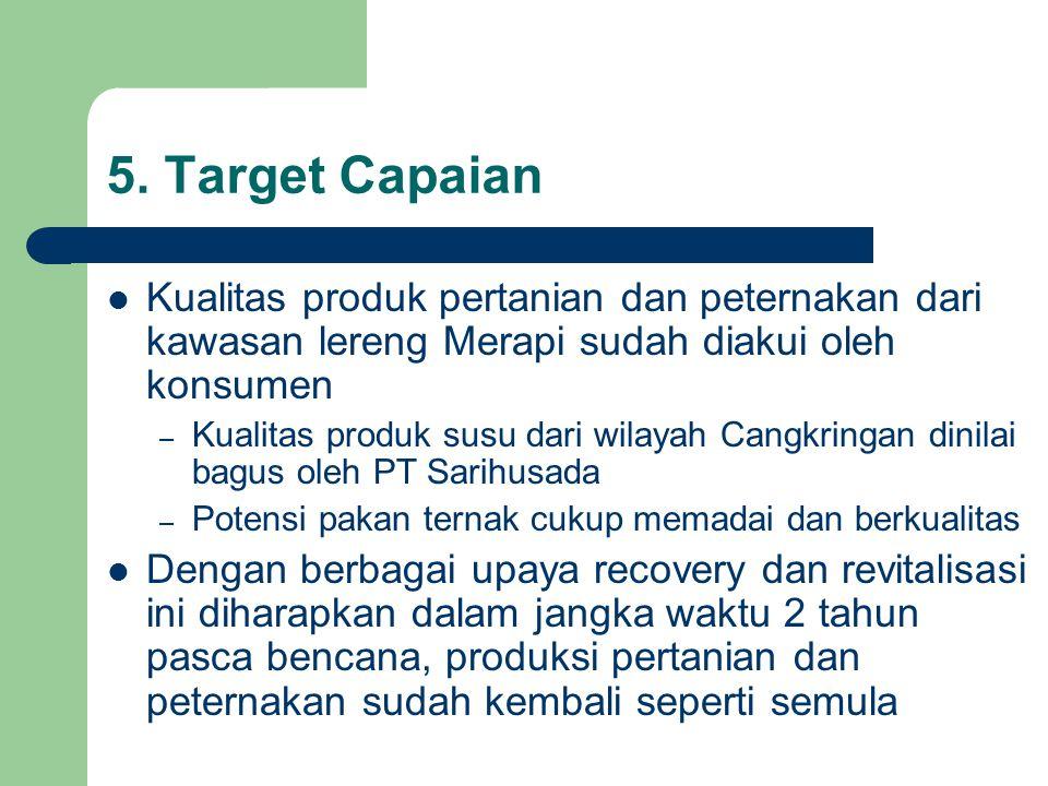 5. Target Capaian Kualitas produk pertanian dan peternakan dari kawasan lereng Merapi sudah diakui oleh konsumen.