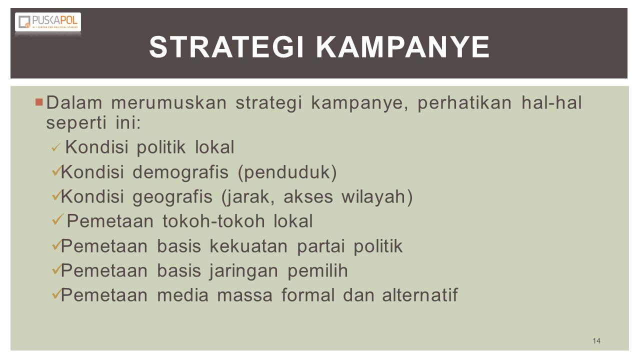 STRATEGI KAMPANYE Dalam merumuskan strategi kampanye, perhatikan hal-hal seperti ini: Kondisi politik lokal.