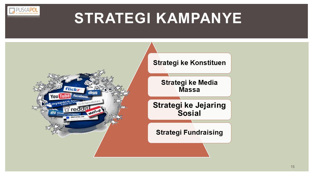 STRATEGI KAMPANYE Strategi ke Jejaring Sosial Gambar media kampanye