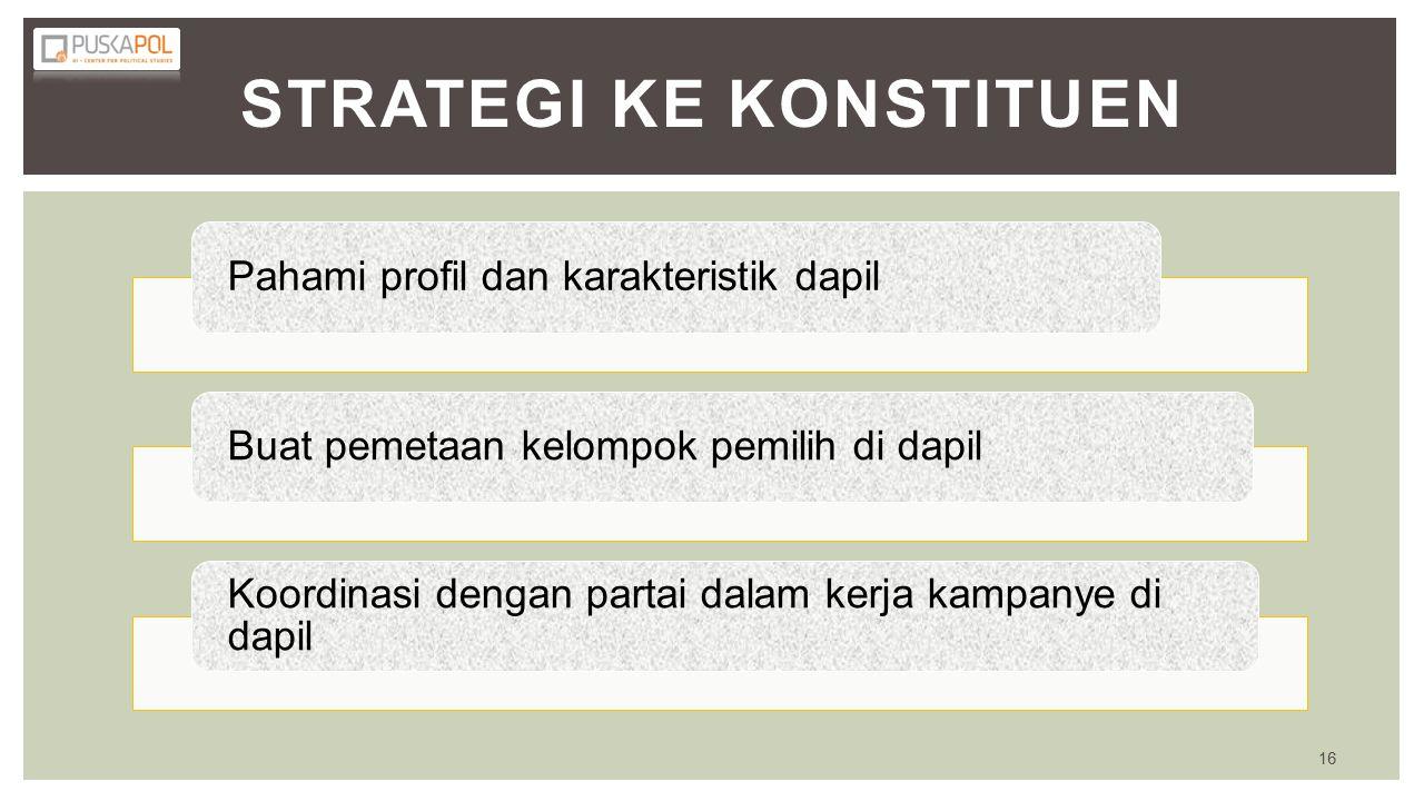 Strategi ke Konstituen