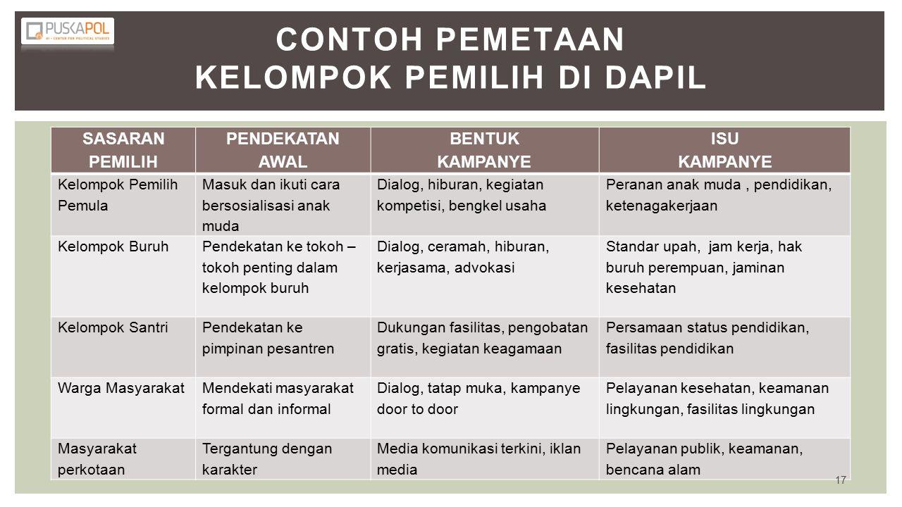 Contoh Pemetaan Kelompok Pemilih di Dapil