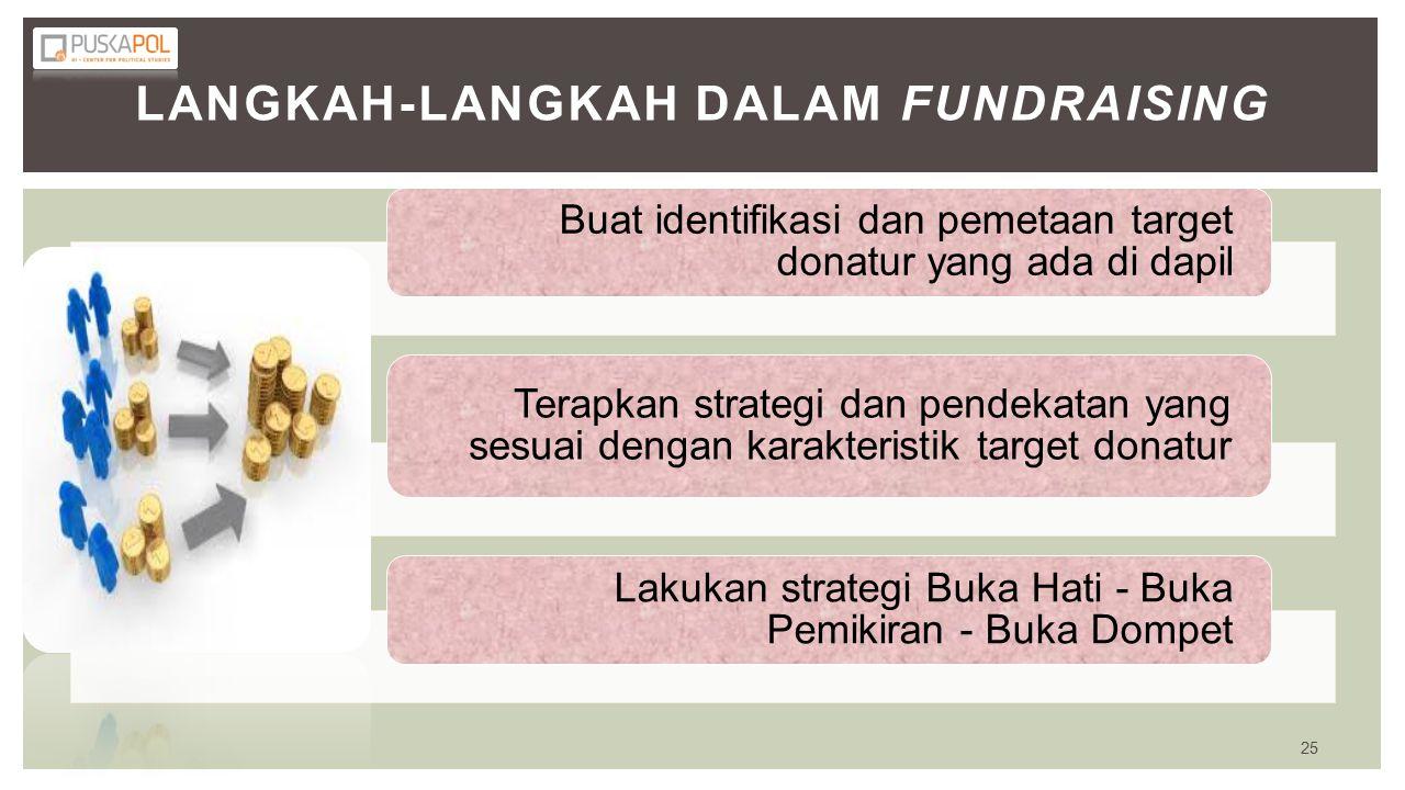 Langkah-langkah dalam Fundraising