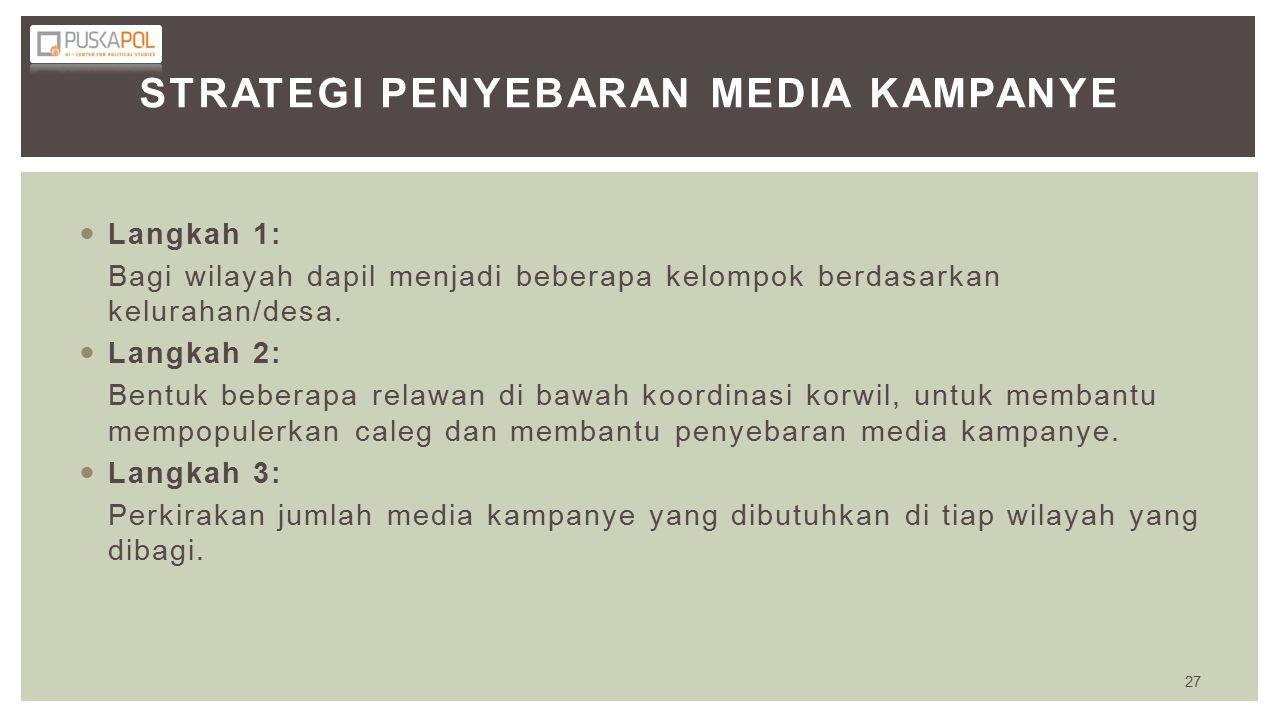 Strategi Penyebaran Media Kampanye