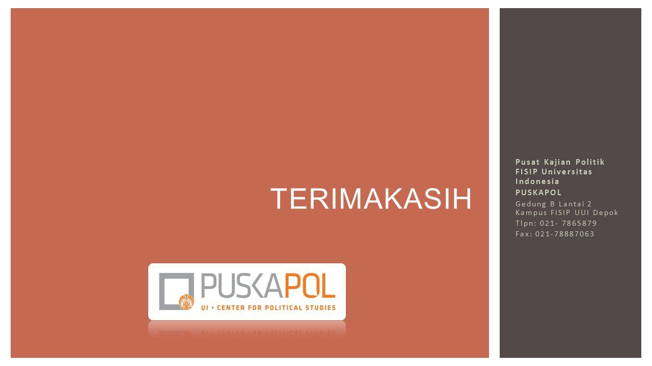 terimakasih Pusat Kajian Politik FISIP Universitas Indonesia PUSKAPOL