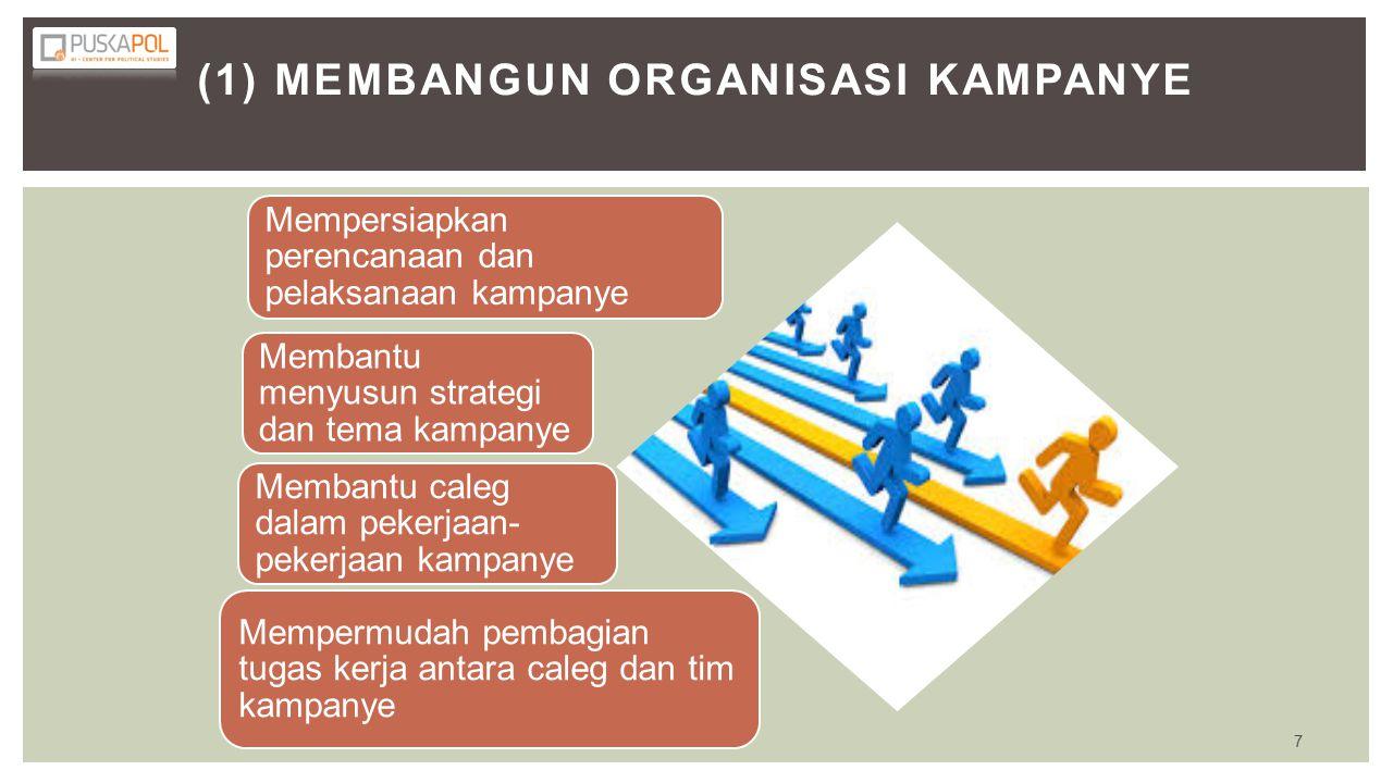 (1) Membangun Organisasi Kampanye