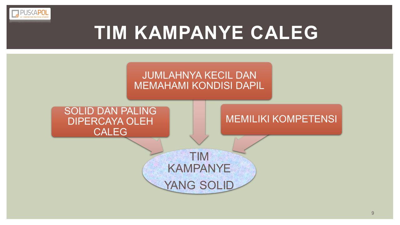 Tim Kampanye Caleg TIM KAMPANYE YANG SOLID