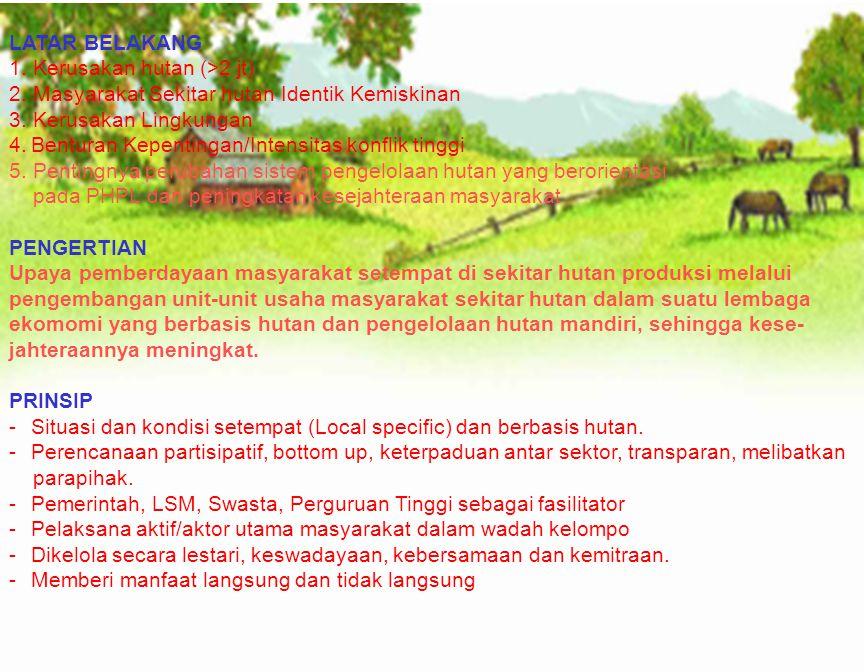 LATAR BELAKANG 1. Kerusakan hutan (>2 jt) 2. Masyarakat Sekitar hutan Identik Kemiskinan. 3. Kerusakan Lingkungan.