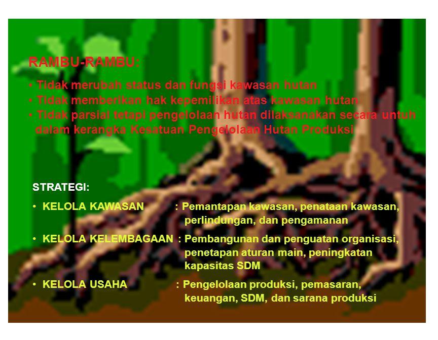 RAMBU-RAMBU: Tidak merubah status dan fungsi kawasan hutan